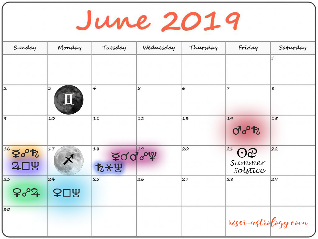June 2019~Astrology – Riser Astrology